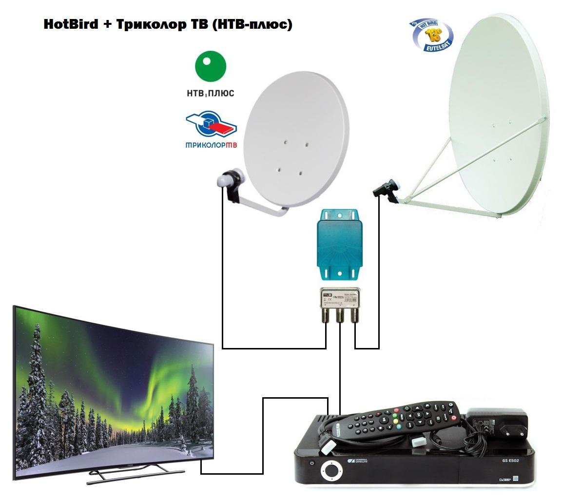 подключить телефон через спутниковую антенну